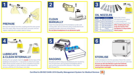 Handpiece Care Guide